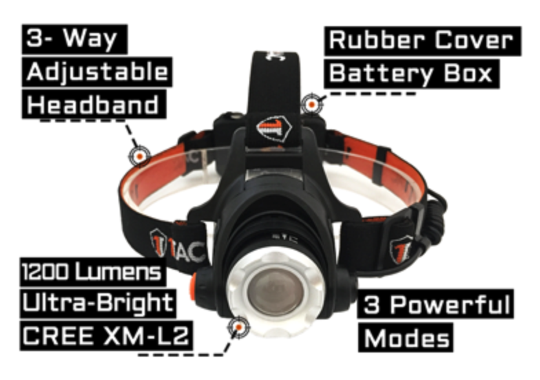 1tac HL 1200 HEADLAMP